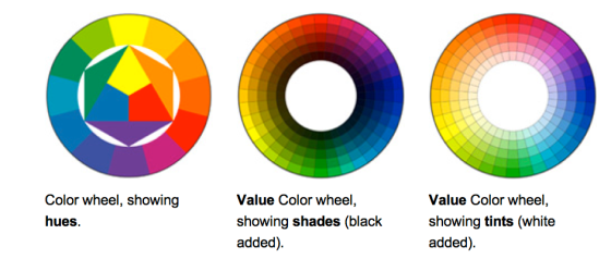 Color and Value Wheels