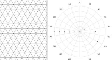 grid-radial-triangle