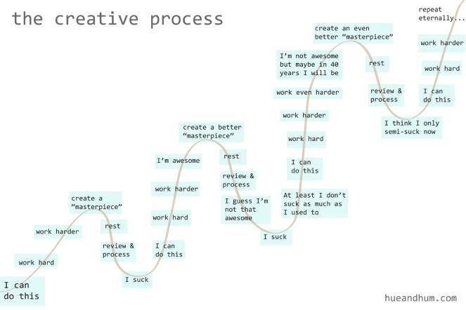 creative-process.jpg