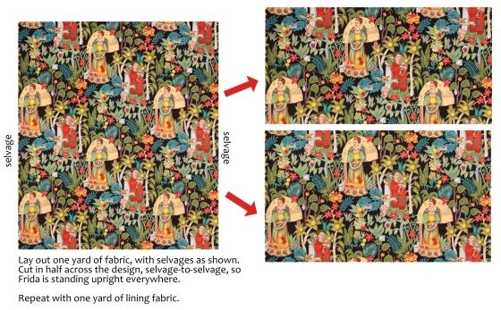 Frida Bag_Fabric Cutting