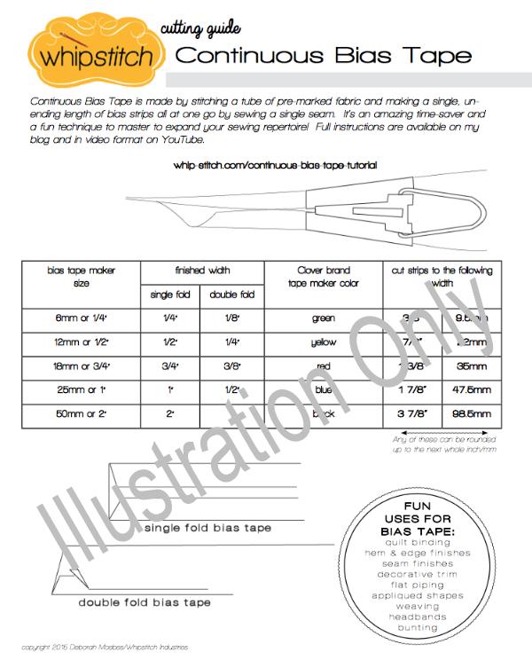 WhipStitch Bias Tape Cutting Guide