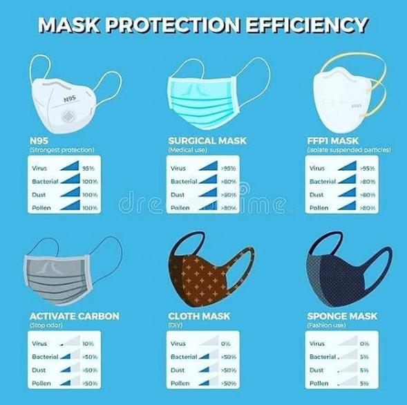 face masks filtration.png